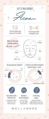 Pickel und Akne Umfrage Infografik – Skin