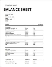 Proforma Balance Sheet Download At HttpWwwTemplateinnCom