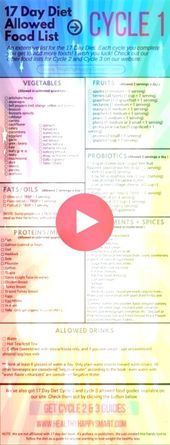 #gesundheit #rezept # ernährung #entgiftung # ideen # tage    – detox