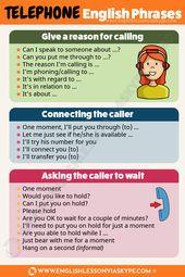 Listing of English Phone Phrasal Verbs