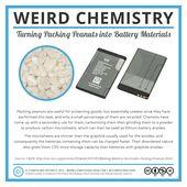 Weird Chemistry 2