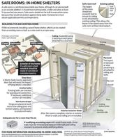 Sun Sentinel Building A Safe Room In Home Shelters Safe Room Home Shelter Storm Shelter