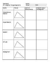 Special Segments In Triangles Teacher Newsletter Teaching