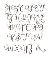 Alphabet Stencil **Reusable Stencil** Bal2014 A-Z Letters- Available in 6 sizes- UPPER CASE letters- Create Signs- Superior Stencils