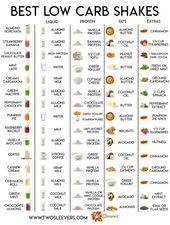 Gedämpfter mediterraner Ernährungsplan #diete #KoreanDiet …