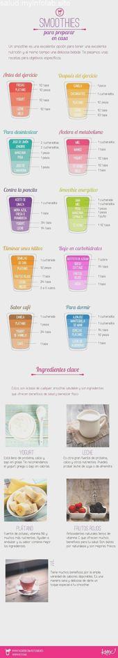 Cómo hacer batidos saludables en casa # infografía   – Comida Sana