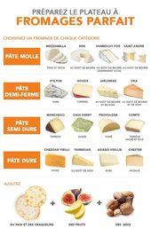 Des graphiques indispensables pour toutes les personnes qui aiment cuisiner (et manger)