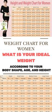 Check Out This Ideal Weight Chart For Men And Women  Fitness