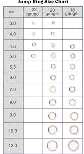Jump ring sizes and gauges gauges chart and ring greentooth Choice Image
