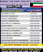 Urgently Required Workers For Kuwait Fawaz Group Hiring High