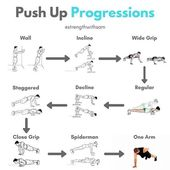 Push Up Progressions – Strength With Sam