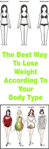 How to lose weight really fast the healthy way picture 3