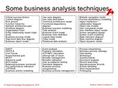 Questioning Skills  Requirements Elicitation  Business Analysis