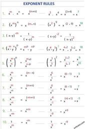 Algebra: Exponentenregeln – #Algebra #Exponentenregeln