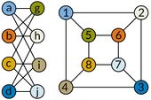 New algorithm cracks graph problem 2