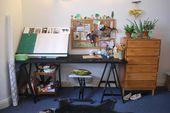 Illustrator Workspace -2