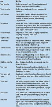 550 Medical Ideas Medical Nursing Study Nursing Notes