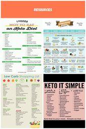 7 alimentos para evitar en una dieta ceto. Estos alimentos están en los alimentos no cetogénicos. # …   – gym-diet-plan