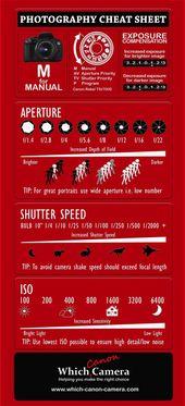 Fotografie-Spickzettel – Erstaunliche Tipps für brillante Fotos