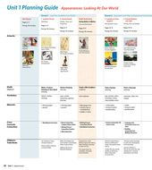 Art Education in Practice Series Series Editor Marilyn G. Stewart Rethinking Curriculum in Art by Ma…