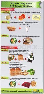 Gewichtsverlust Essen in Englisch