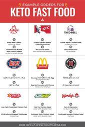 * NEU * 11 der besten kohlenhydratarmen Fastfood-Restaurants und köstliche Keto-Optionen …   – Keto fast food