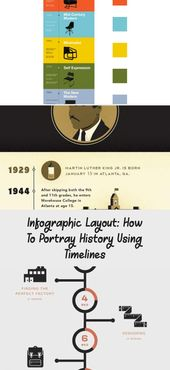 Learn how to portraying the complexity of history in an easy to understand way with the beautiful infographic timeline layout. #Infographics #infograp…