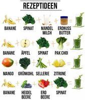 Grüne Smoothies   – Gesunde Lebensmittel