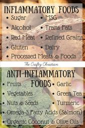 Gluten Free Diets: Fad or Functional? 1