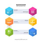 Download Infographic Blockchain Concept for free