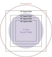Round Tablecloth Sizes Table Cloth Tablecloth Sizes Round Tablecloth Sizes