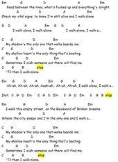 Learn About Beginner Friendly Guitar Songs 0419 Guitarsongs
