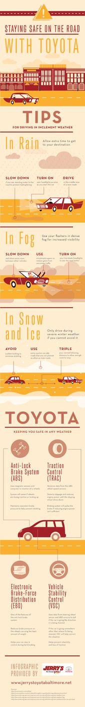 7 Automotive And Dealership Infographics Ideas Dealership Infographic Car Buying