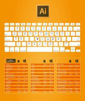 Illustrator Shortcuts  Digital marketing infographic & data visualisation Les raccourcis clavier d'Ad...