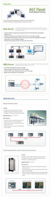 Dyeing Automation System Application منظومة تشغيل ماكينة صباغة اوتوماتيكيا تعمل هذه المنظومة باستخدام Plc Hmi Ac Dr Programmable Logic Controllers Automation