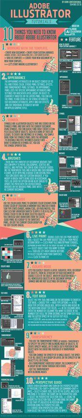 Illustrator Shortcuts  Adobe illustrator Tutorials Infographic by Karn Janteerasakul, via Behance