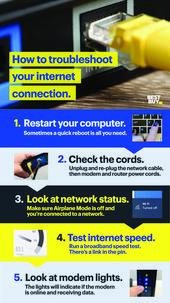 Geek Squad Internet Speed Test : squad, internet, speed, Ideas