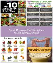 If you are looking for mesomorph diet tips here are 10 sure fire ways to burn fa…
