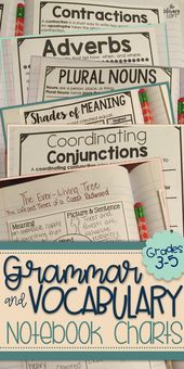 Grammar & Vocabulary Pocket book Charts