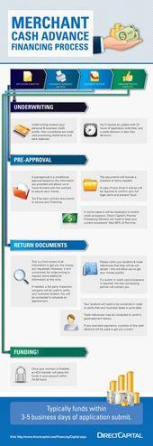 Good installment loans for bad credit image 2