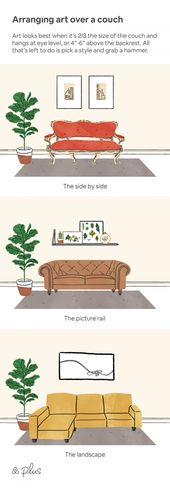 When hanging art in a living room placing pieces a…
