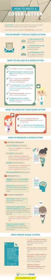 5 Ways Your Cover Letter Lost You the Job Cover Letter Pinterest - avoid trashed cover letters