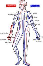 Xp prosztatagyulladás fizioterápia kezelése, Fizioterápia prosztata xp