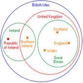 Great britain venn diagram romeondinez great britain venn diagram ccuart Image collections