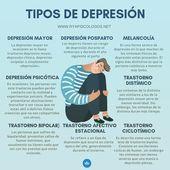 ¡Sí! ¡Existen varios tipos de depresión!⠀ Aquí los tenéis de forma resum… – Salud Mental 19B