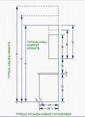 Standard Kitchen Cabinets Dimensions | Kitchens I Love | Pinterest | Kitchen  Cabinets, Cabinets And Kitchens