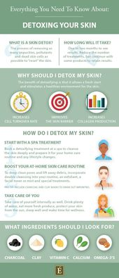 Pores and skin Detox: How To Clean And Refresh Your Complexion