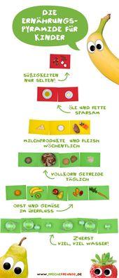 Naughty food pyramid for kids