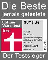 Testsieger Bei Stiftung Warentest Ausgabe 07 2015 Testsieger Gute Noten Geld Zuruck Garantie