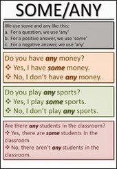 Study English. #English #Grammar. #Grammar. #ESL. #TEFL #anglais. Ask Pa